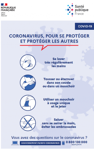 Gestes Coronavirus