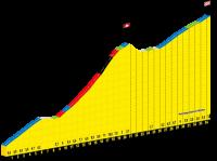 TDF 2020 PP Mont Aigoual